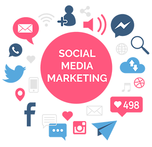 Vizium360® social media marketing