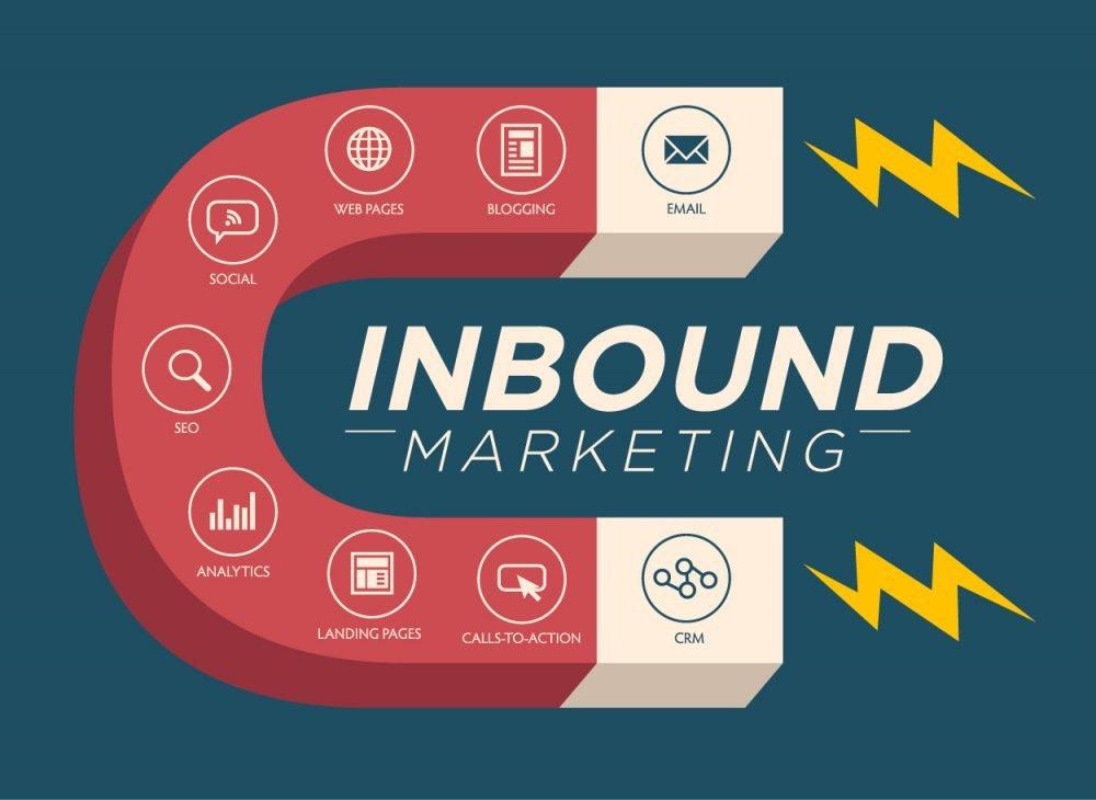 7 Ways Inbound Marketing